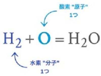 水素と活性酸素の関係【水素】